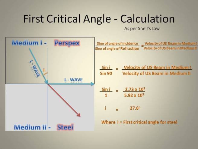 1st Critical Angle